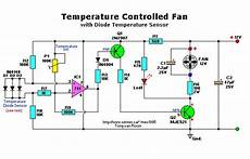 Temperatur Controlled Fan Pengontrol Suhu Kipas Angin
