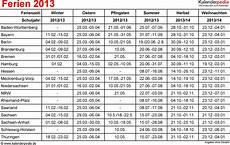 Faschingsferien Baden Württemberg 2017 - ferien 2013 in deutschland alle bundesl 228 nder