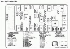 Trailblazer Fuse Box Fuse Box And Wiring Diagram