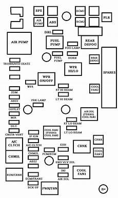Chevrolet Cobalt 2005 2010 Fuse Box Diagram