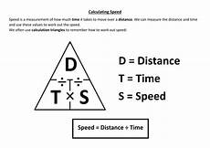 Calculating Speed Lesson By Joeshilly93 Teaching