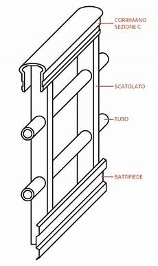 altezza davanzale finestra sistema parapetto e recinzioni triglass 174 vetroresina