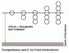 steckdosen bohren abstand grundlagen elektroinstallation