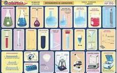 23 mejores im 225 genes de materiales de laboratorio materiales de laboratorio laboratorio y