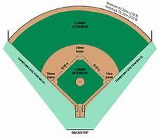 File Terrain De Softball Png Wikimedia Commons