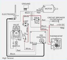 atwood rv furnace wiring diagram vivresavillecom atwood furnace parts diagram anthonydpmann