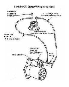 1996 jeep starter solenoid wiring image result for 1997 ford f150 starter solenoid wiring diagram truck repair auto repair
