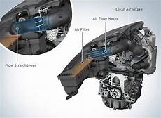 Technical Measures For The Ea 189 Diesel Engines Affected
