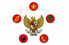 resume identitas nasional pdf 2 resume mengenai identitas nasional jalan kuliah