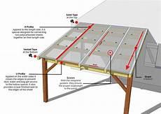 profile roofing sheet installation impremedia net
