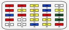 Cadillac 1993 Fuse Box Diagram Auto Genius