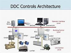 Building Ddc System Hvac Wiring ddc controls specialty services inc