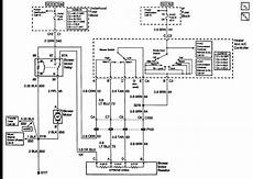 ac blower motor wiring diagram for chevy trailblazer blower motor relay wiring diagram s10