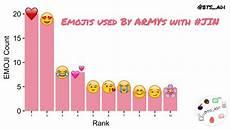 Top Gambar Sketsa Emoji Sketsabaru