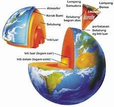 Struktur Lapisan Bumi Fiflowers