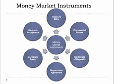 what are readily marketable securities,non marketable securities examples,types of marketable securities