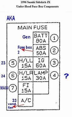 96 suzuki sidekick fuse box diagram ig acg form of fuse fixya