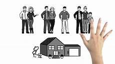 Wie Verkaufe Ich Mein Haus - erkl 228 rvideo wie verkaufe ich mein haus oder meine wohnung