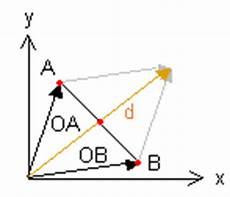 rechnen mit vektoren mathematische hintergr 252 nde