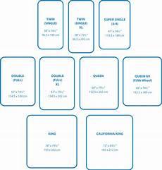hton and mattress review 2019 expert mattress review