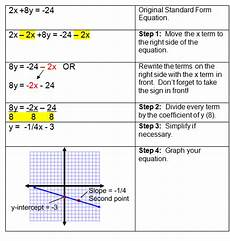 graphing linear equations that are written in standard form