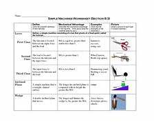note taking worksheet work and simple machines simple machines worksheet handouts reference for 3rd 8th grade lesson planet