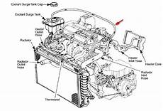 I A 2001 Saturn Sl2 After Replacing The Radiator I