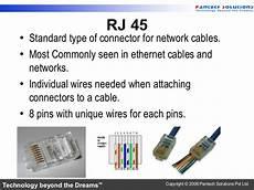 Basics Of Connectors