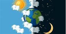 15 Akibat Rotasi Bumi Beserta Penyebab Dan Penjelasannya