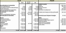 credit personnel la poste calculer budget immobilier