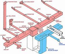 Ga Heater Valve Package Wiring Diagram by Duct Work Fabrication And Mechanical Professionals At