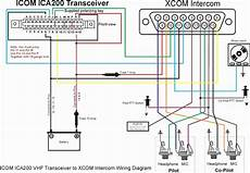 sni 35 adjustable line output converter wiring diagram free wiring diagram