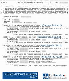 releve d information integral relev 233 d information int 233 gral points statut du permis legipermis
