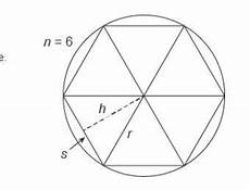 a regular polygon inscribed in a circle can be used to derive the formula for the area of a