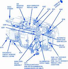 Cadillac Devile 1996 Engine Part Electrical Circuit Wiring