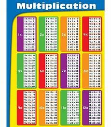 multiplication chart grade 2 5 carson dellosa publishing