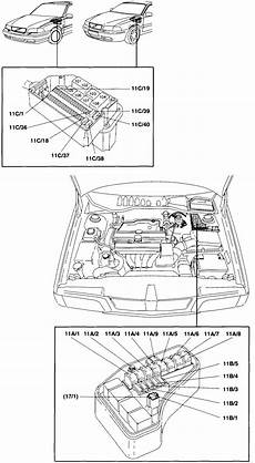 98 volvo s70 fuse diagram the right front brake started to bind and abs light was on so i replaced pads now abs light on