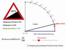Die Steigung Einer Stra 223 E Geogebra