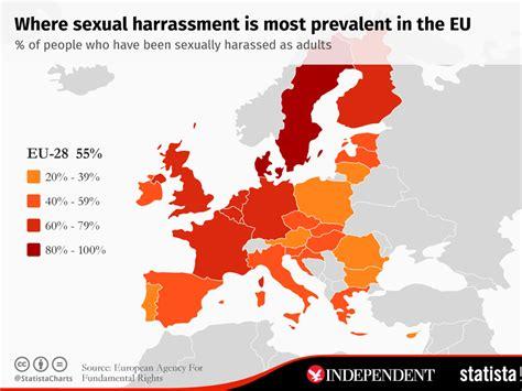 Sexual Assault Statistics Sweden