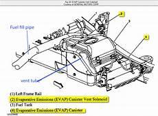 GMC Sierra 2500HD Questions  Purge Or Solenoid Evap Vent