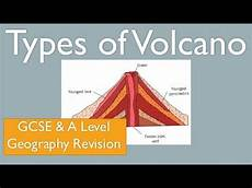 types of volcano composite cone and shield volcano gcse a level geography revision youtube