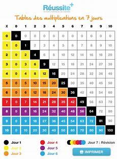 la table de multiplication comment apprendre facilement la table de multiplication