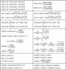 Trigonometric Equations Formulas | trigonometric equation liberal dictionary