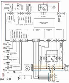 Citroen Engine Wiring Diagram Wiring Diagram