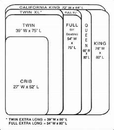 standard quilt sizes chart king queen crib and