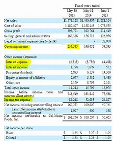does earnings before interest and tax include interest
