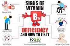 b12 mangel symptome signs of vitamin b12 deficiency and how to fix it top 10