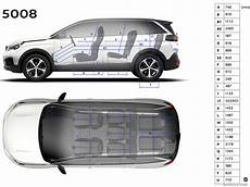 2017 Peugeot 5008 Dimensions Hd Wallpaper 28
