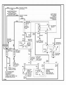 1999 silverado starter wiring diagram chevrolet c k 2500 questions 1998 k 2500 turn key to on and everyone s happy turn to start
