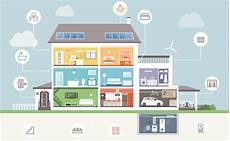 barrierefrei wohnen foerderprogramm fuer altersgerechte barrierefrei wohnen wohnraumnutzung
